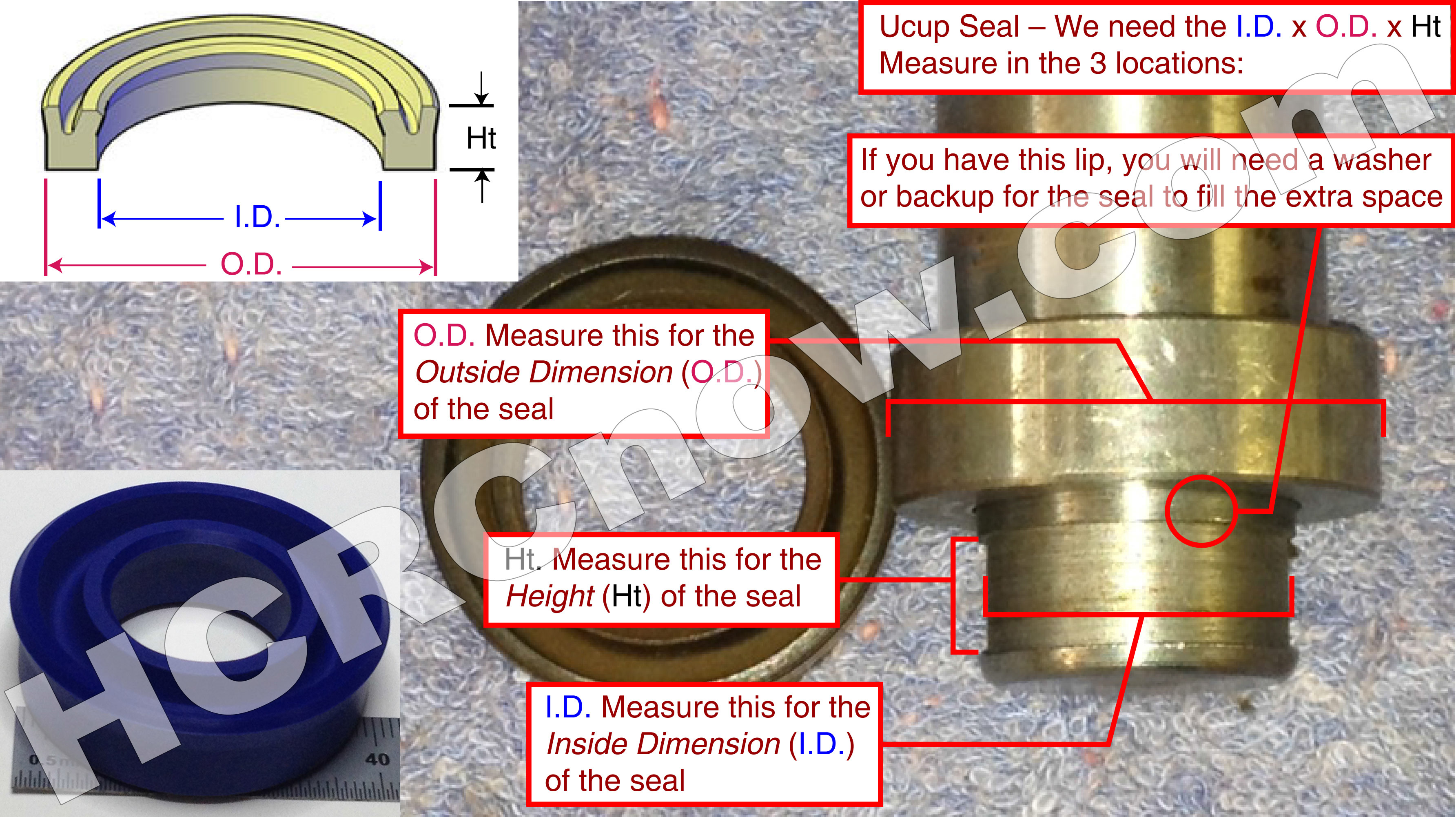 How to measure resources hcrcnow b3 how to measure a ucup seal used on a ram nvjuhfo Image collections