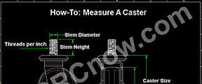 How to measure a caster